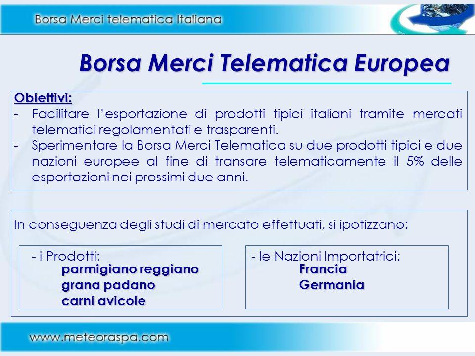 Borsa Merci Telematica Europea Obiettivi: -Facilitare lesportazione di prodotti tipici italiani tramite mercati telematici regolamentati e trasparenti