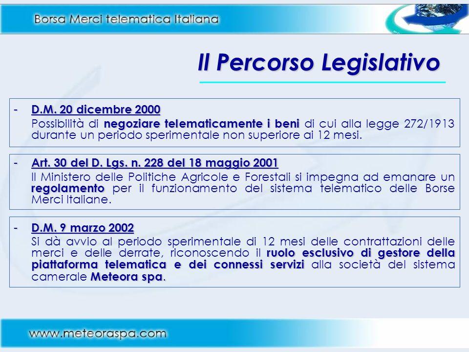 Il Percorso Legislativo - D.M. 20 dicembre 2000 negoziare telematicamente i beni Possibilità di negoziare telematicamente i beni di cui alla legge 272