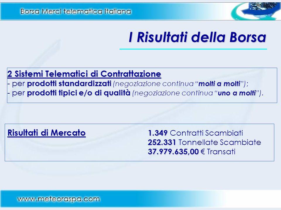 I Risultati della Borsa 2 Sistemi Telematici di Contrattazione prodotti standardizzati molti a molti - per prodotti standardizzati (negoziazione conti