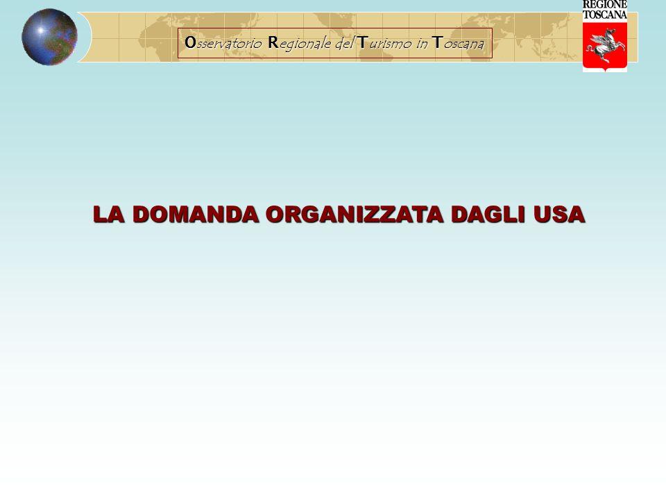 LA DOMANDA ORGANIZZATA DAGLI USA