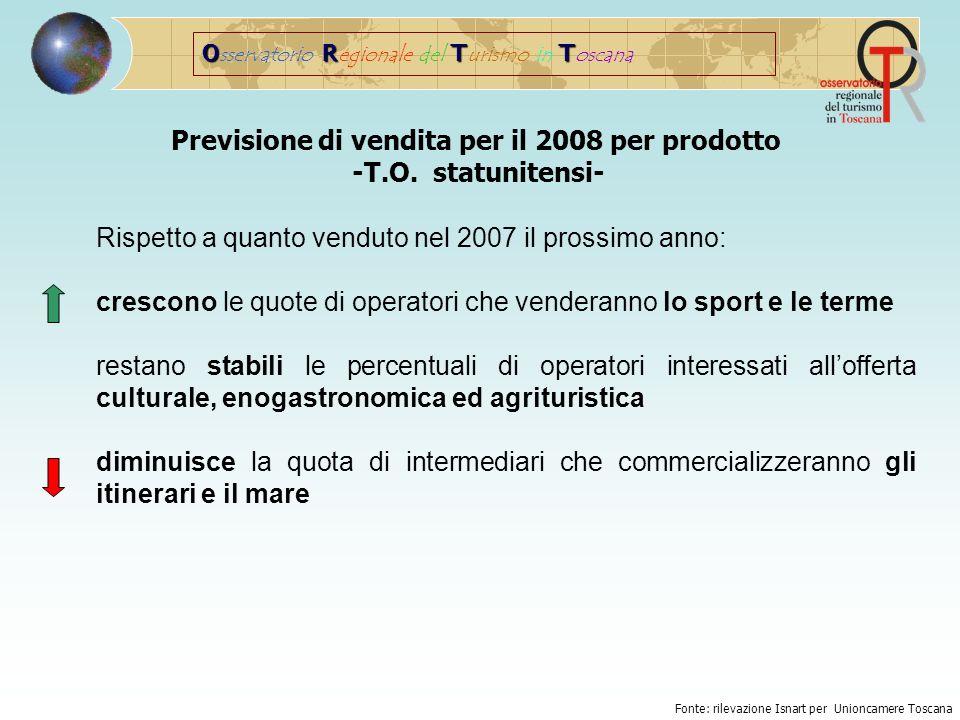 ORTT O sservatorio R egionale del T urismo in T oscana Previsione di vendita per il 2008 per prodotto -T.O.