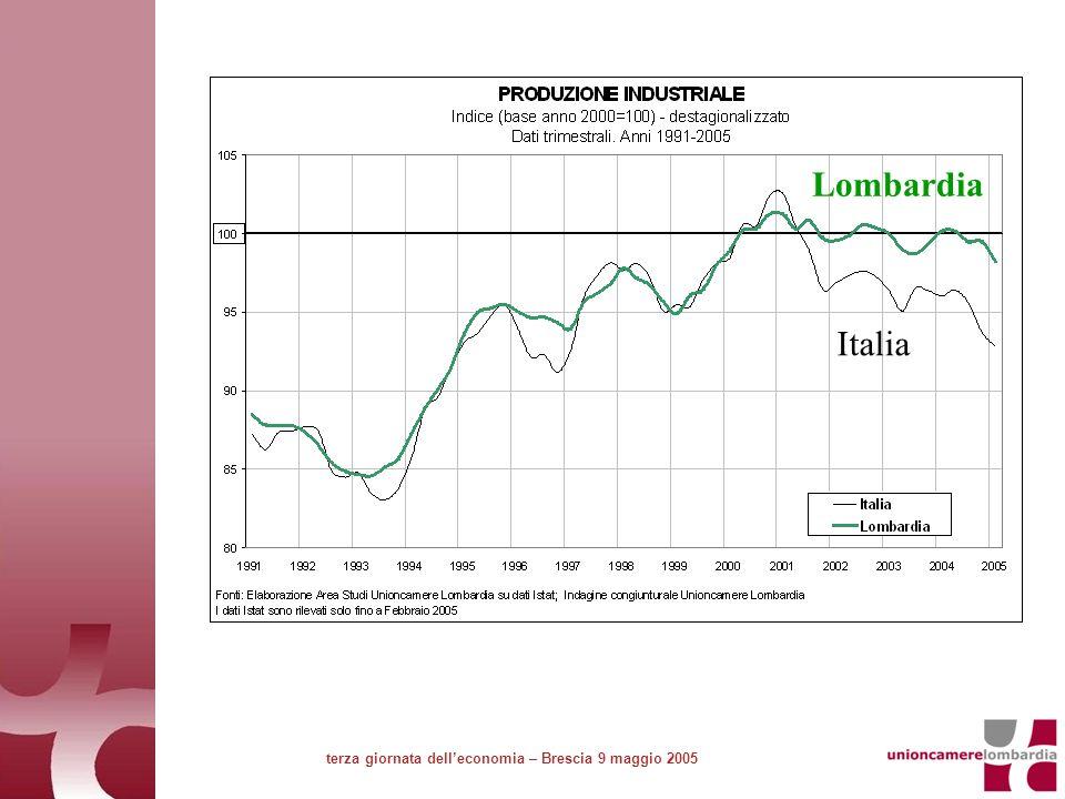 Lombardia Italia