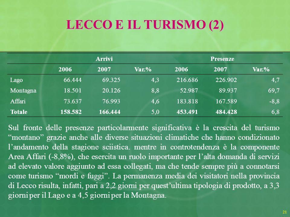 21 LECCO E IL TURISMO (2) Sul fronte delle presenze particolarmente significativa è la crescita del turismo montano grazie anche alle diverse situazioni climatiche che hanno condizionato landamento della stagione sciistica.