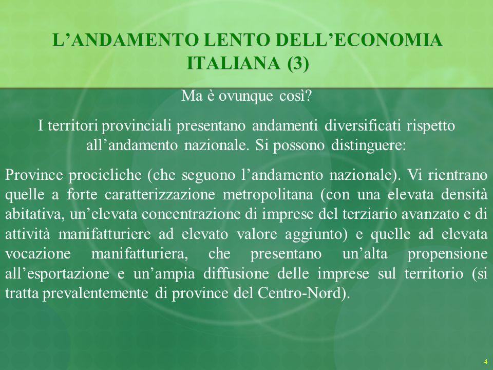 4 LANDAMENTO LENTO DELLECONOMIA ITALIANA (3) Ma è ovunque così.