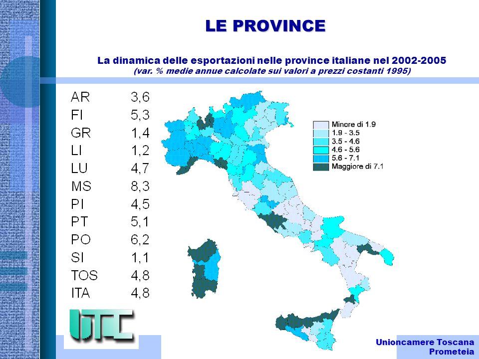 LE PROVINCE Unioncamere Toscana Prometeia La dinamica delle esportazioni nelle province italiane nel 2002-2005 (var.