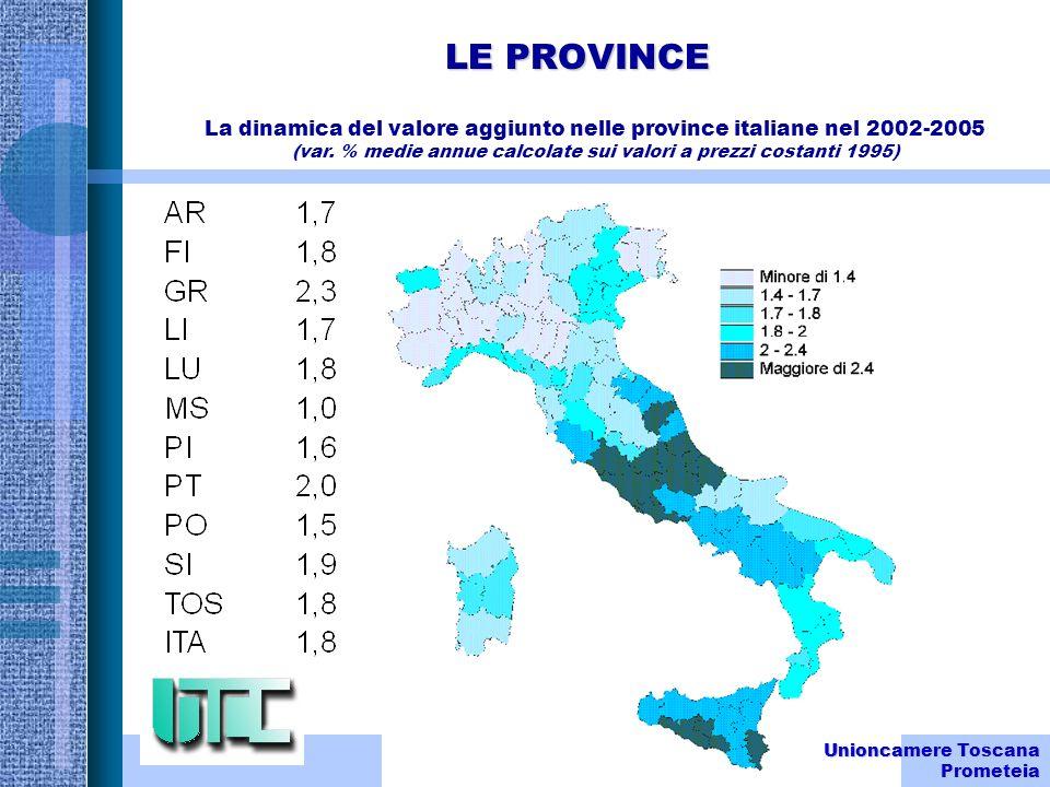 LE PROVINCE Unioncamere Toscana Prometeia La dinamica del valore aggiunto nelle province italiane nel 2002-2005 (var.