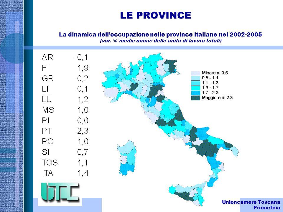 LE PROVINCE Unioncamere Toscana Prometeia La dinamica delloccupazione nelle province italiane nel 2002-2005 (var.