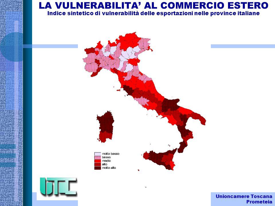 LA VULNERABILITA AL COMMERCIO ESTERO Indice sintetico di vulnerabilità delle esportazioni nelle province italiane Unioncamere Toscana Prometeia