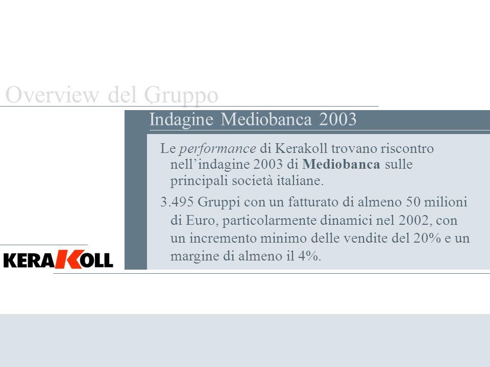 Overview del Gruppo Tra i campioni italiani della crescita solo 14 società sono rientrate nei parametri di selezione e Kerakoll è risultata la seconda azienda più dinamica del Made in Italy per Ricerca, Innovazione, Marketing e Internazionalizzazione..
