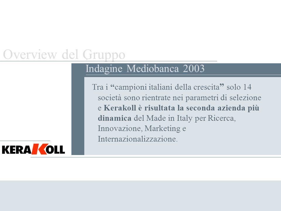 Overview del Gruppo Il Centro Studi Kerakoll nel quadriennio 2002-2005 ha diplomato oltre 82.000 professionisti in Europa: 2002 14.700 2003 16.500 2004 19.850 2005 31.150.