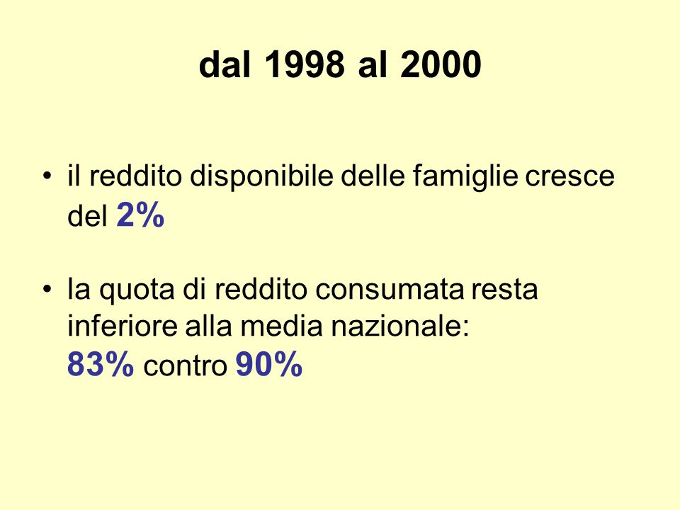 dal 1998 al 2000 il reddito disponibile delle famiglie cresce del 2% la quota di reddito consumata resta inferiore alla media nazionale: 83% contro 90