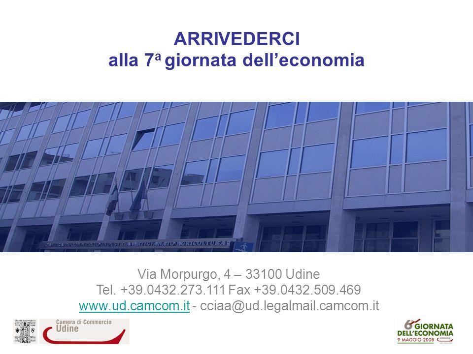 ARRIVEDERCI alla 7 a giornata delleconomia Via Morpurgo, 4 – 33100 Udine Tel.