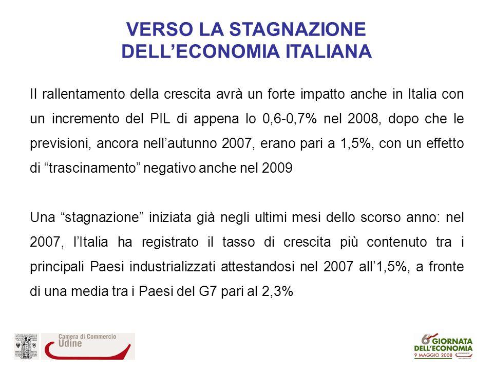 Il rallentamento della crescita avrà un forte impatto anche in Italia con un incremento del PIL di appena lo 0,6-0,7% nel 2008, dopo che le previsioni, ancora nellautunno 2007, erano pari a 1,5%, con un effetto di trascinamento negativo anche nel 2009 Una stagnazione iniziata già negli ultimi mesi dello scorso anno: nel 2007, lItalia ha registrato il tasso di crescita più contenuto tra i principali Paesi industrializzati attestandosi nel 2007 all1,5%, a fronte di una media tra i Paesi del G7 pari al 2,3% VERSO LA STAGNAZIONE DELLECONOMIA ITALIANA