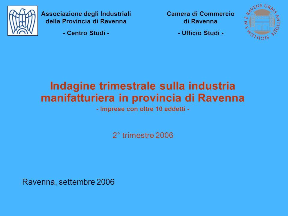 Indagine trimestrale sulla industria manifatturiera in provincia di Ravenna - Imprese con oltre 10 addetti - 2° trimestre 2006 Ravenna, settembre 2006