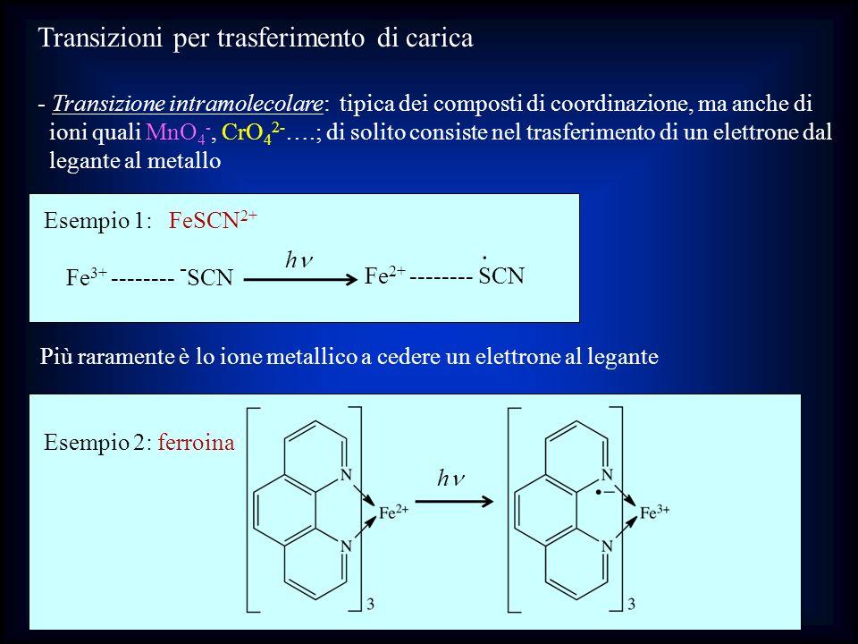 Transizioni per trasferimento di carica - Transizione intramolecolare: tipica dei composti di coordinazione, ma anche di ioni quali MnO 4 -, CrO 4 2-