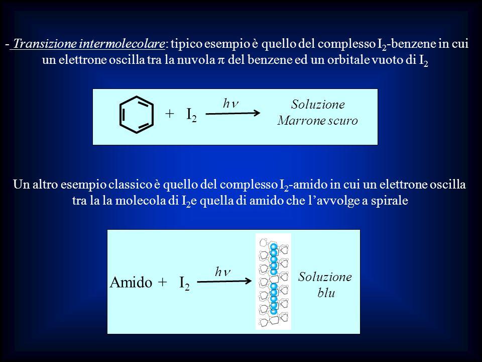 - Transizione intermolecolare: tipico esempio è quello del complesso I 2 -benzene in cui un elettrone oscilla tra la nuvola del benzene ed un orbitale