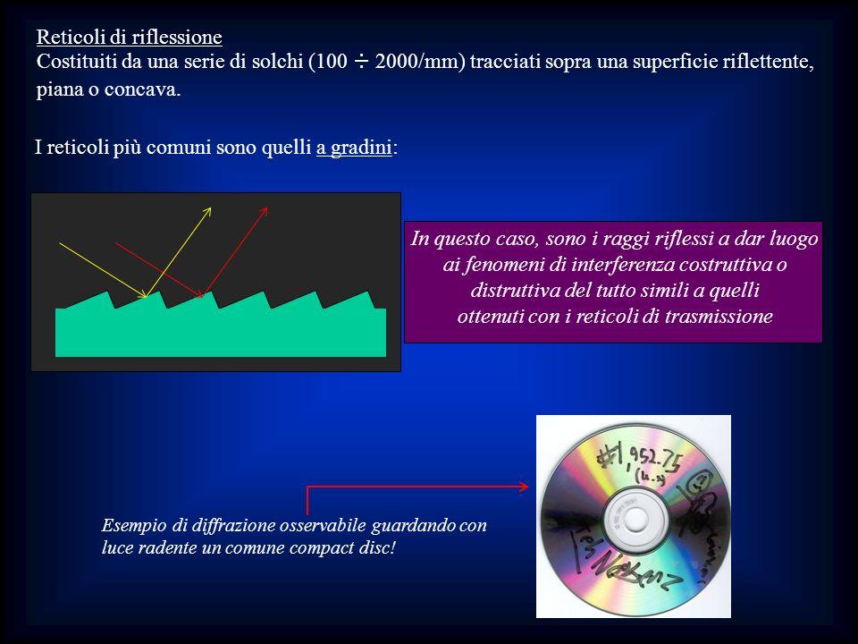 Reticoli di riflessione Costituiti da una serie di solchi (100 ÷ 2000/mm) tracciati sopra una superficie riflettente, piana o concava. I reticoli più