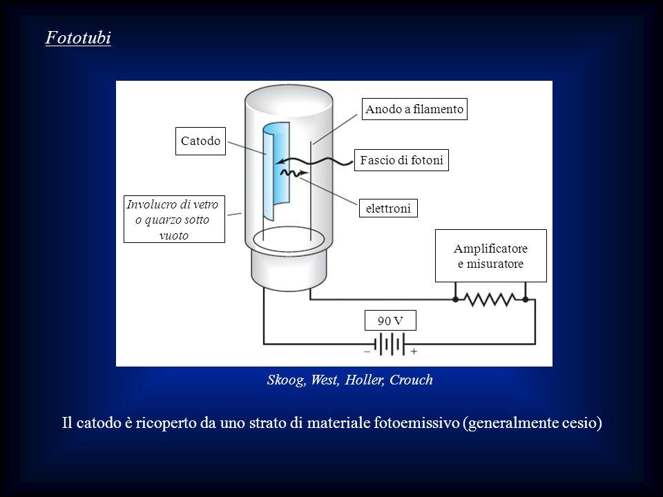 Fototubi Il catodo è ricoperto da uno strato di materiale fotoemissivo (generalmente cesio) Skoog, West, Holler, Crouch Involucro di vetro o quarzo so