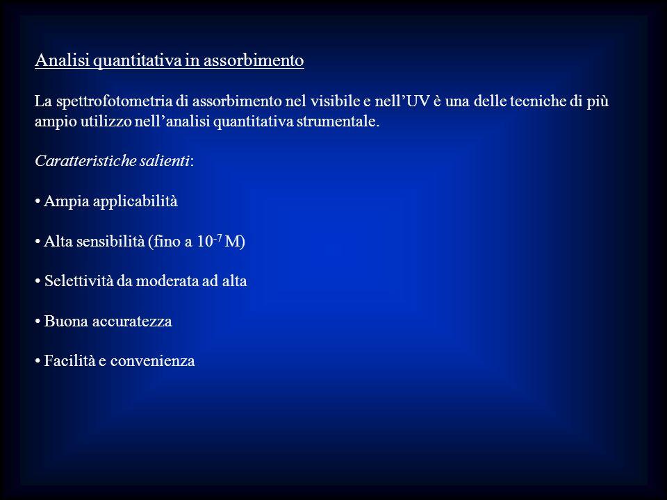 Analisi quantitativa in assorbimento La spettrofotometria di assorbimento nel visibile e nellUV è una delle tecniche di più ampio utilizzo nellanalisi