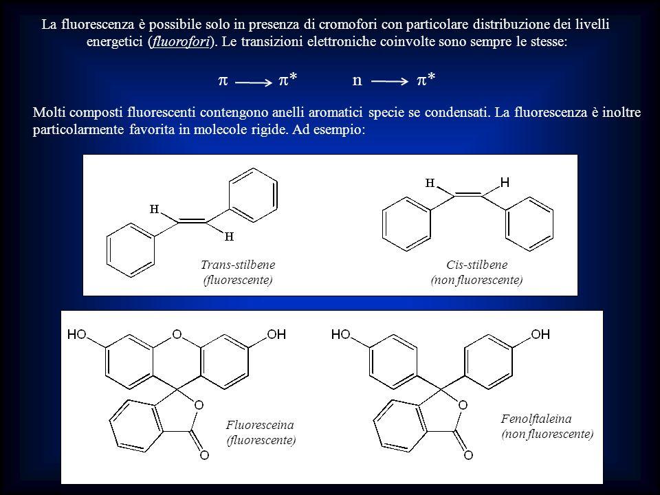 La fluorescenza è possibile solo in presenza di cromofori con particolare distribuzione dei livelli energetici (fluorofori). Le transizioni elettronic