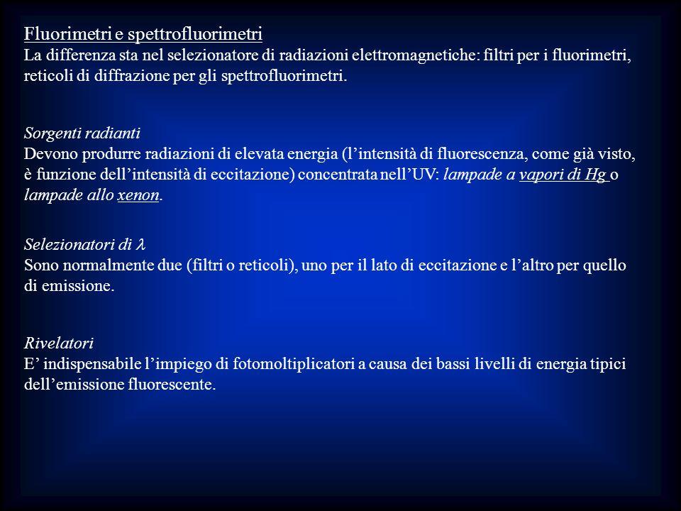 Fluorimetri e spettrofluorimetri La differenza sta nel selezionatore di radiazioni elettromagnetiche: filtri per i fluorimetri, reticoli di diffrazion