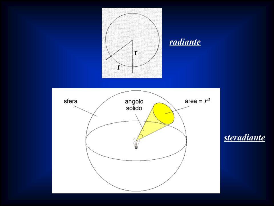 Fluorimetri e spettrofluorimetri La differenza sta nel selezionatore di radiazioni elettromagnetiche: filtri per i fluorimetri, reticoli di diffrazione per gli spettrofluorimetri.