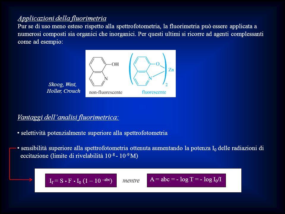 Applicazioni della fluorimetria Pur se di uso meno esteso rispetto alla spettrofotometria, la fluorimetria può essere applicata a numerosi composti si