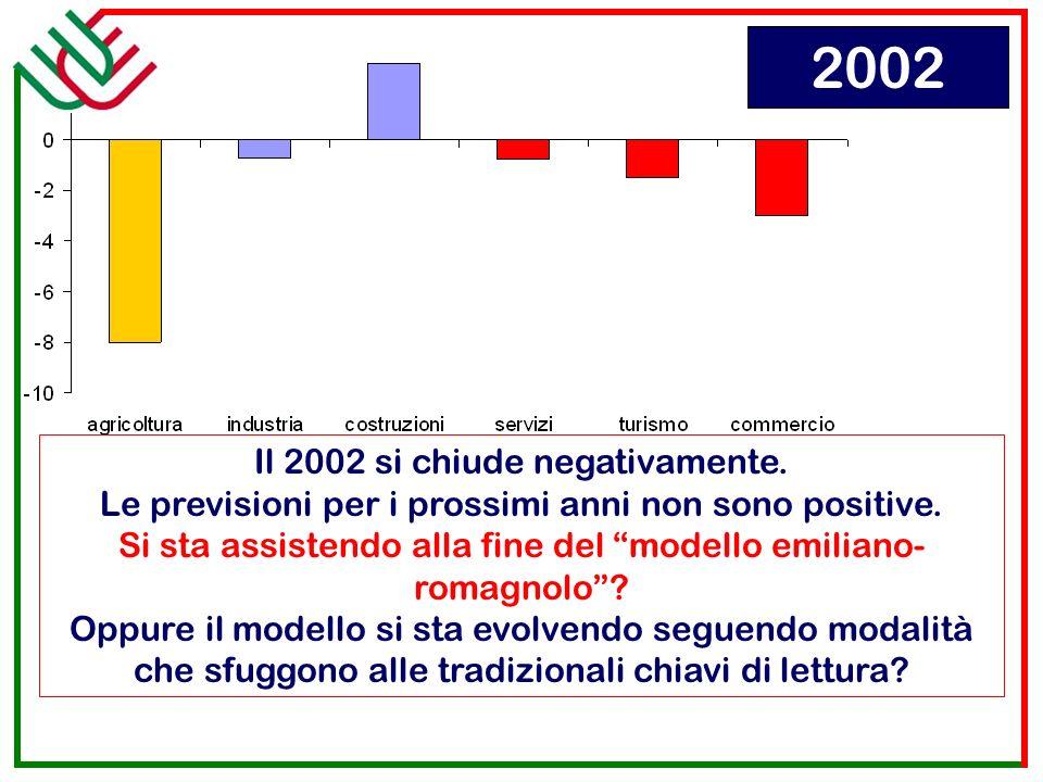 Il 2002 si chiude negativamente. Le previsioni per i prossimi anni non sono positive. Si sta assistendo alla fine del modello emiliano- romagnolo? Opp