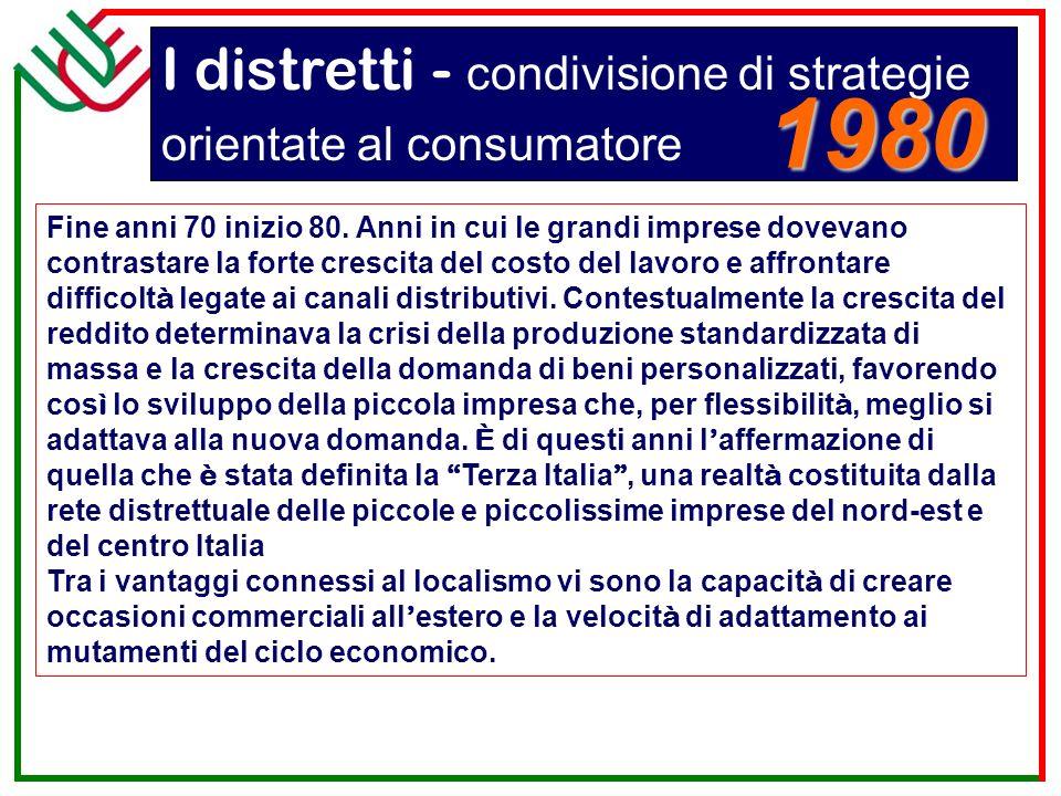 I distretti - condivisione di strategie orientate al consumatore Fine anni 70 inizio 80. Anni in cui le grandi imprese dovevano contrastare la forte c