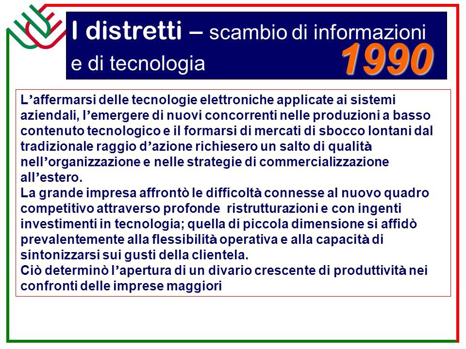 I distretti – scambio di informazioni e di tecnologia L affermarsi delle tecnologie elettroniche applicate ai sistemi aziendali, l emergere di nuovi c