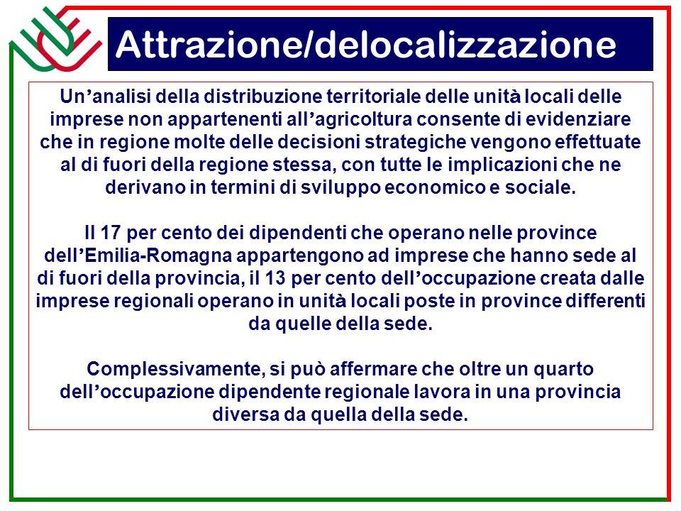 Attrazione/delocalizzazione Un analisi della distribuzione territoriale delle unit à locali delle imprese non appartenenti all agricoltura consente di
