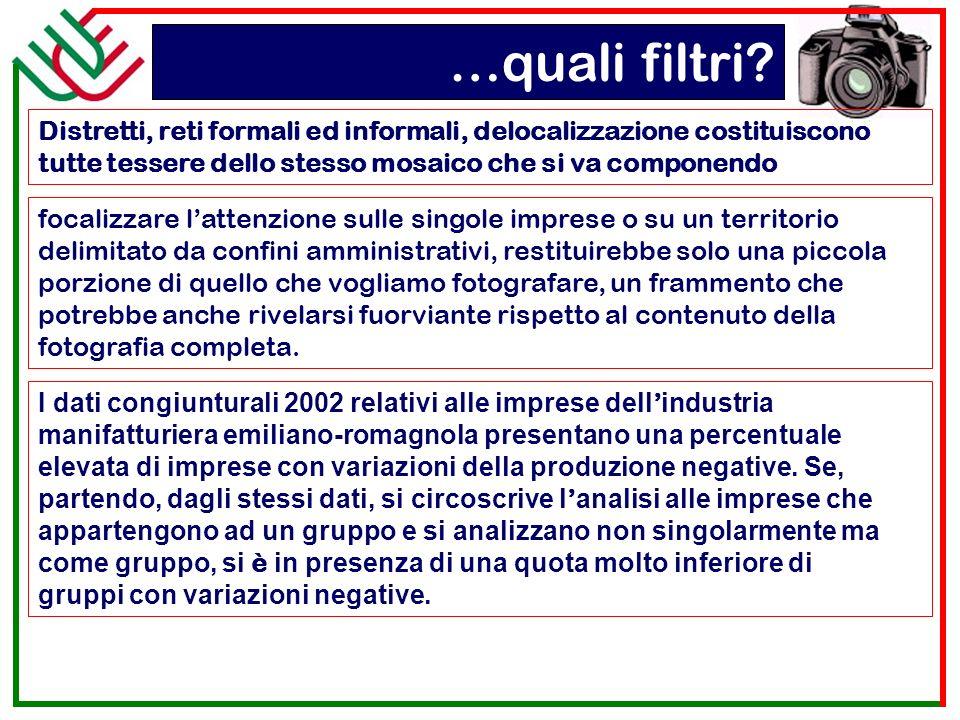 …quali filtri? I dati congiunturali 2002 relativi alle imprese dell industria manifatturiera emiliano-romagnola presentano una percentuale elevata di