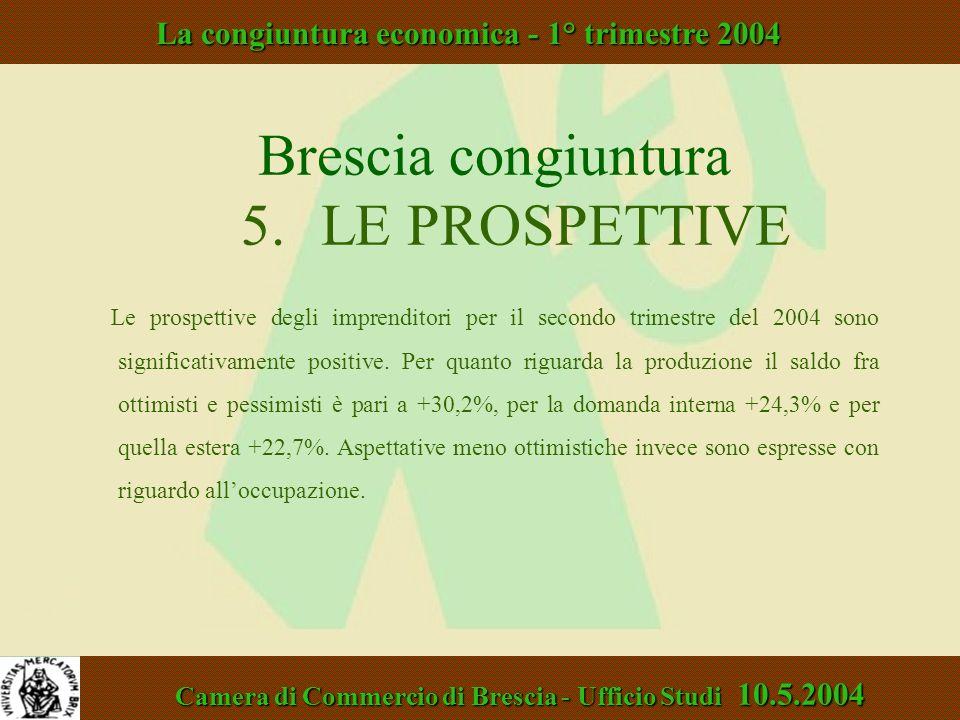 Brescia congiuntura 5. LE PROSPETTIVE Le prospettive degli imprenditori per il secondo trimestre del 2004 sono significativamente positive. Per quanto