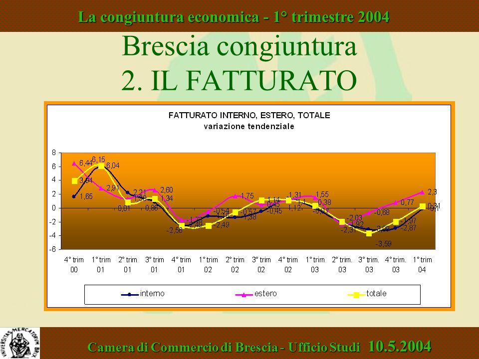 Brescia congiuntura 2. IL FATTURATO Unioncamere Lombardia - Area Studi 18.7.2002 La congiuntura economica - 2° trimestre 2002 Camera di Commercio di B