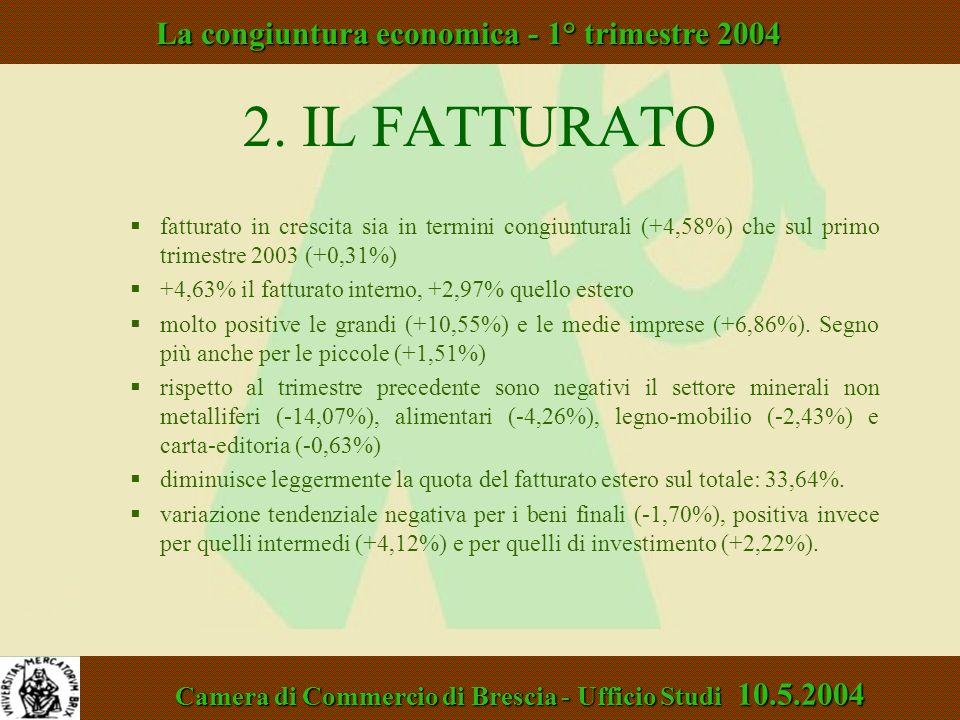 2. IL FATTURATO fatturato in crescita sia in termini congiunturali (+4,58%) che sul primo trimestre 2003 (+0,31%) +4,63% il fatturato interno, +2,97%