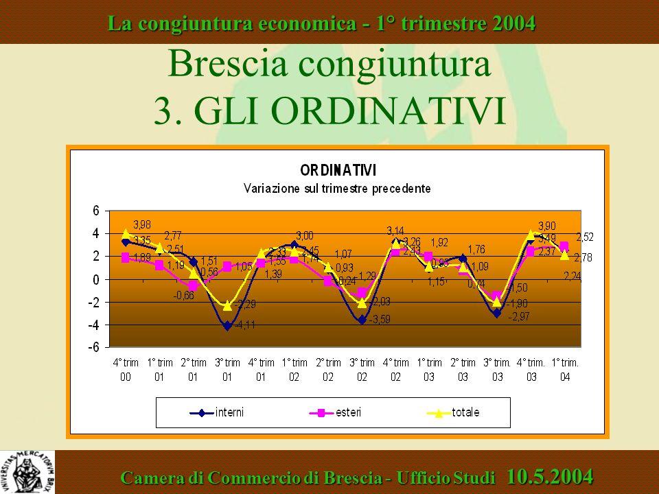 Brescia congiuntura 3. GLI ORDINATIVI Unioncamere Lombardia - Area Studi 18.7.2002 La congiuntura economica - 2° trimestre 2002 Camera di Commercio di