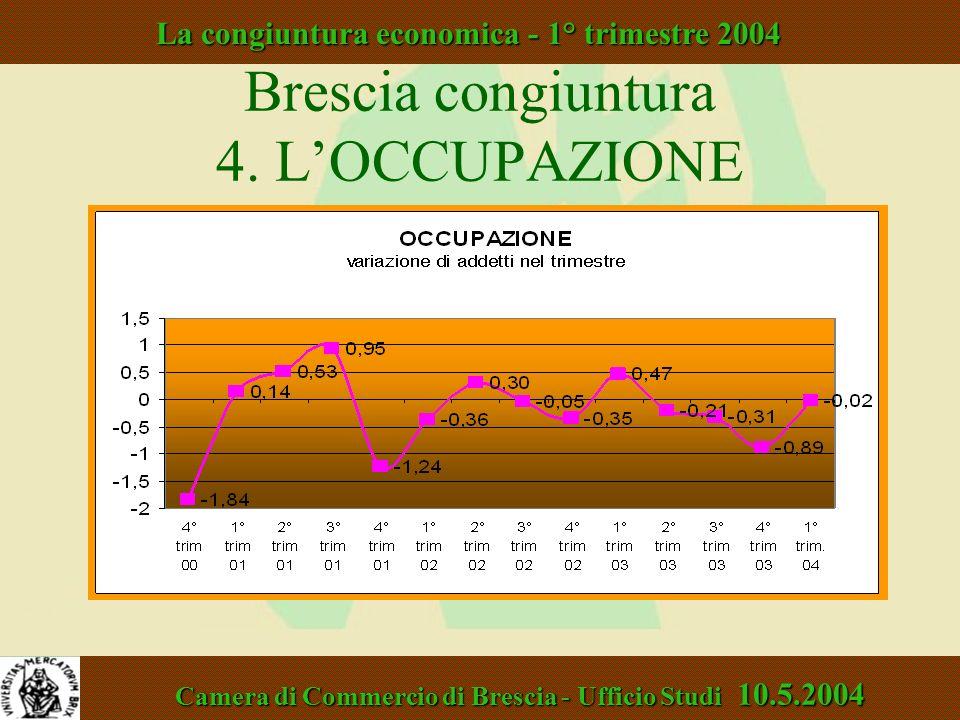Brescia congiuntura 4. LOCCUPAZIONE Unioncamere Lombardia - Area Studi 18.7.2002 La congiuntura economica - 2° trimestre 2002 Camera di Commercio di B