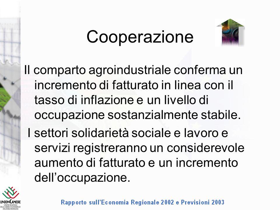Cooperazione Il comparto agroindustriale conferma un incremento di fatturato in linea con il tasso di inflazione e un livello di occupazione sostanzialmente stabile.
