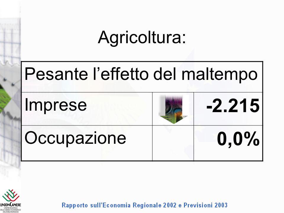 Agricoltura: Pesante leffetto del maltempo Imprese -2.215 Occupazione 0,0%