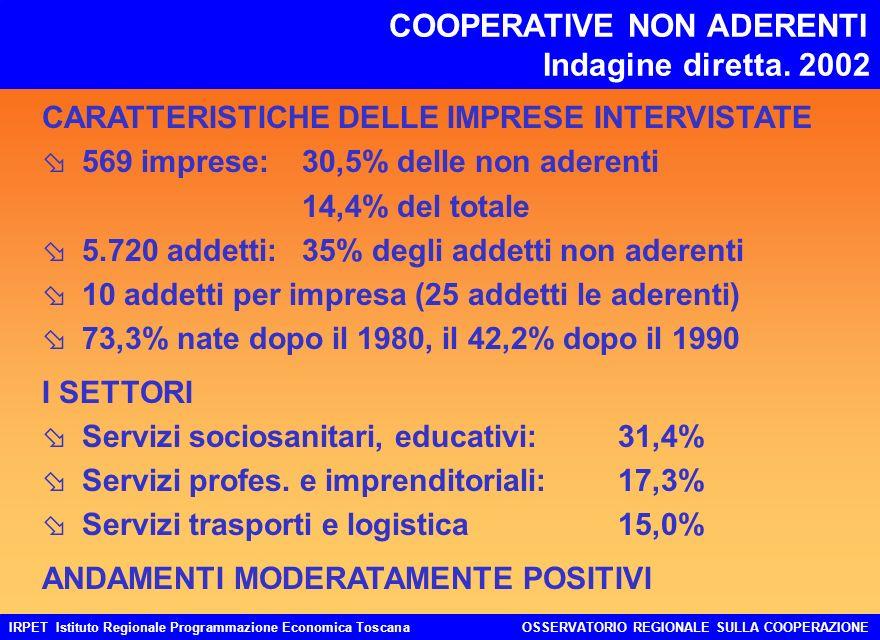 IRPET Istituto Regionale Programmazione Economica ToscanaOSSERVATORIO REGIONALE SULLA COOPERAZIONE COOPERATIVE NON ADERENTI Indagine diretta.