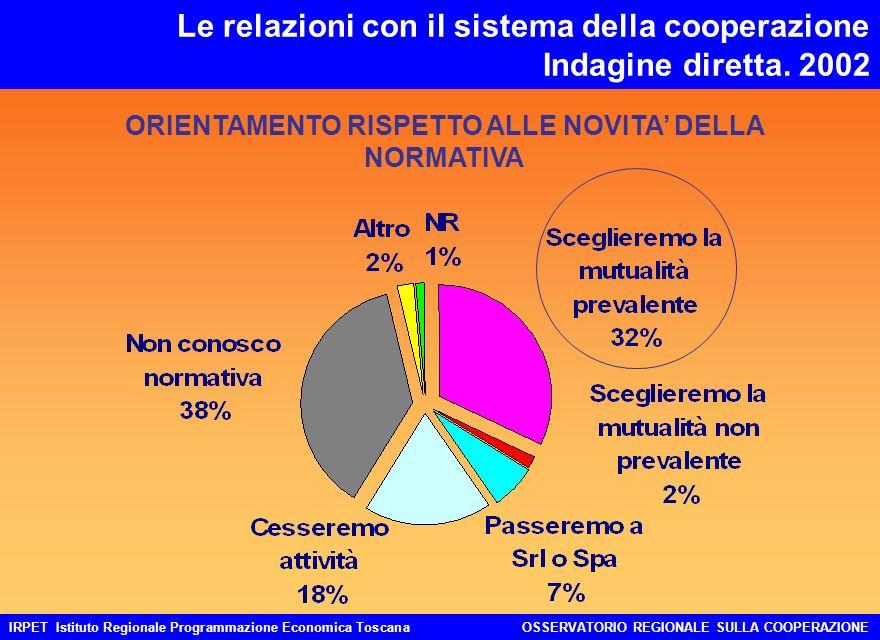 IRPET Istituto Regionale Programmazione Economica ToscanaOSSERVATORIO REGIONALE SULLA COOPERAZIONE Le relazioni con il sistema della cooperazione Indagine diretta.