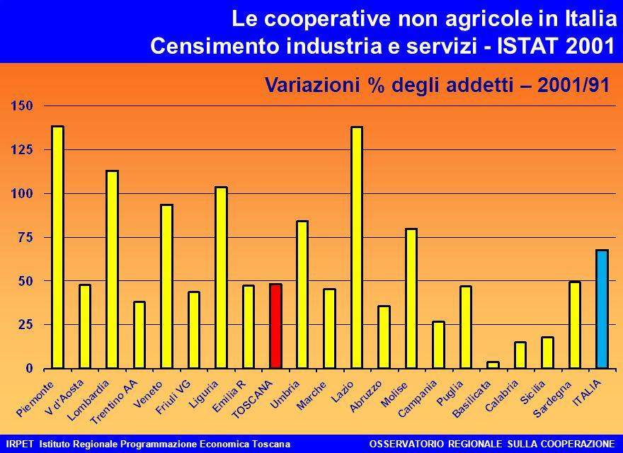 IRPET Istituto Regionale Programmazione Economica ToscanaOSSERVATORIO REGIONALE SULLA COOPERAZIONE Le cooperative non agricole in Italia Censimento in