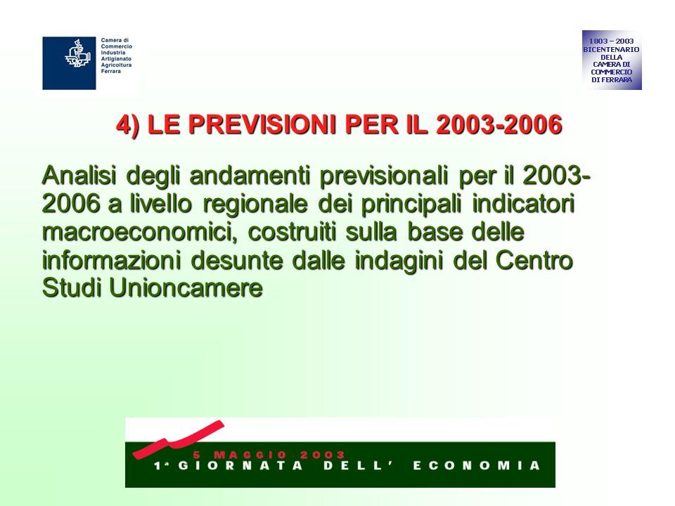Analisi degli andamenti previsionali per il 2003- 2006 a livello regionale dei principali indicatori macroeconomici, costruiti sulla base delle informazioni desunte dalle indagini del Centro Studi Unioncamere 4) LE PREVISIONI PER IL 2003-2006