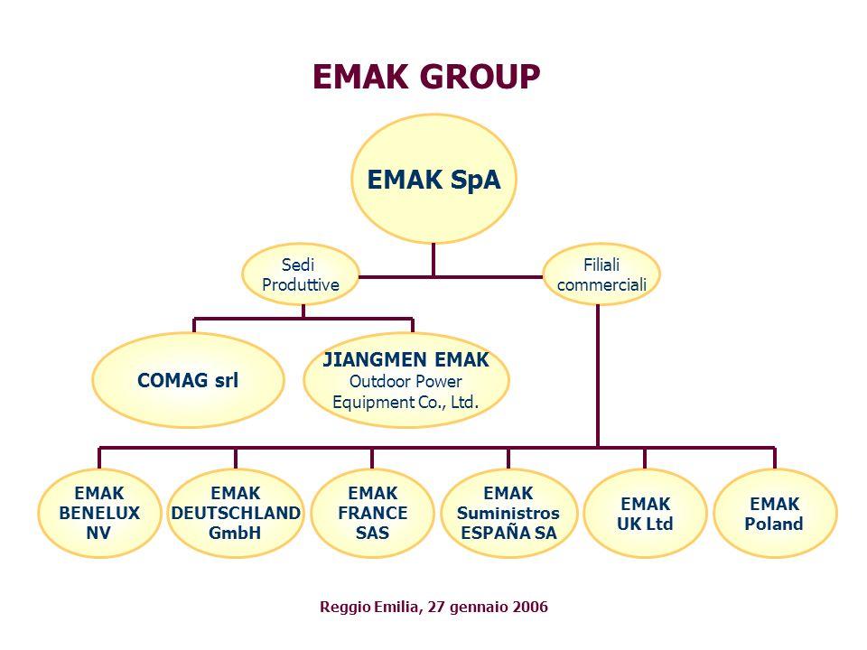 EMAK GROUP Reggio Emilia, 27 gennaio 2006 EMAK SpA Sedi Produttive COMAG srl JIANGMEN EMAK Outdoor Power Equipment Co., Ltd. Filiali commerciali EMAK