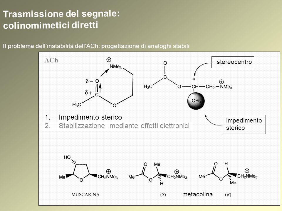 Trasmissione del segnale: colinomimetici diretti Il problema dellinstabilità dellACh: progettazione di analoghi stabili ACh stereocentro impedimento sterico 1.Impedimento sterico 2.Stabilizzazione mediante effetti elettronici metacolina