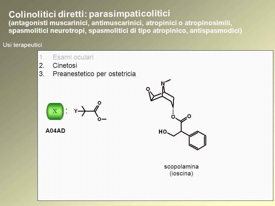 Usi terapeutici 1.Esami oculari 2.Cinetosi 3.Preanestetico per ostetricia scopolamina (ioscina) Colinolitici diretti: parasimpaticolitici (antagonisti muscarinici, antimuscarinici, atropinici o atropinosimili, spasmolitici neurotropi, spasmolitici di tipo atropinico, antispasmodici) X : A04AD
