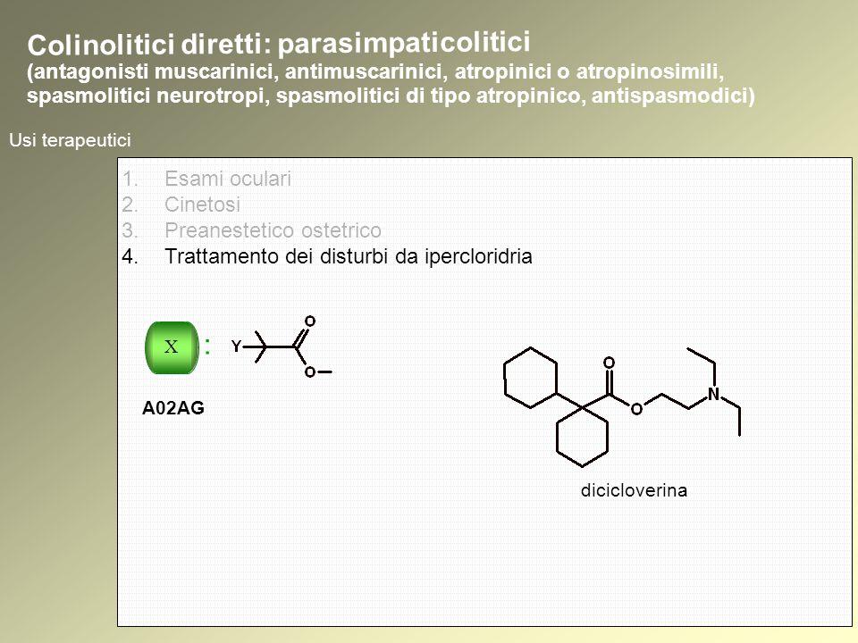 Usi terapeutici 1.Esami oculari 2.Cinetosi 3.Preanestetico ostetrico 4.Trattamento dei disturbi da ipercloridria dicicloverina Colinolitici diretti: parasimpaticolitici (antagonisti muscarinici, antimuscarinici, atropinici o atropinosimili, spasmolitici neurotropi, spasmolitici di tipo atropinico, antispasmodici) X : A02AG