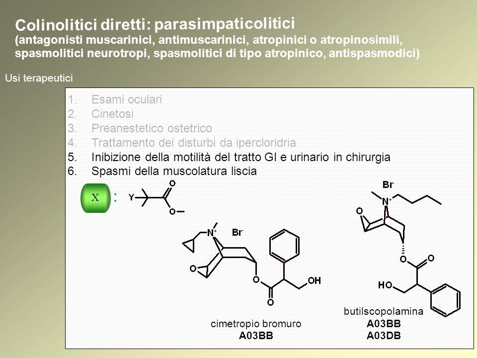 Usi terapeutici butilscopolamina A03BB A03DB cimetropio bromuro A03BB Colinolitici diretti: parasimpaticolitici (antagonisti muscarinici, antimuscarinici, atropinici o atropinosimili, spasmolitici neurotropi, spasmolitici di tipo atropinico, antispasmodici) 1.Esami oculari 2.Cinetosi 3.Preanestetico ostetrico 4.Trattamento dei disturbi da ipercloridria 5.Inibizione della motilità del tratto GI e urinario in chirurgia 6.Spasmi della muscolatura liscia X :