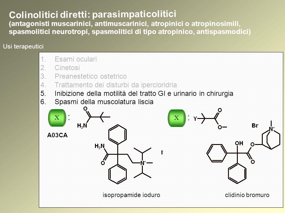 Usi terapeutici isopropamide ioduro clidinio bromuro Colinolitici diretti: parasimpaticolitici (antagonisti muscarinici, antimuscarinici, atropinici o atropinosimili, spasmolitici neurotropi, spasmolitici di tipo atropinico, antispasmodici) 1.Esami oculari 2.Cinetosi 3.Preanestetico ostetrico 4.Trattamento dei disturbi da ipercloridria 5.Inibizione della motilità del tratto GI e urinario in chirurgia 6.Spasmi della muscolatura liscia X : A03CA X :