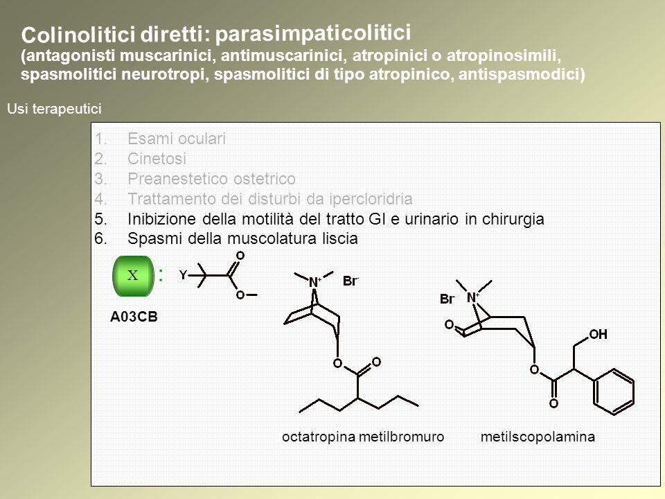 Usi terapeutici metilscopolamina octatropina metilbromuro Colinolitici diretti: parasimpaticolitici (antagonisti muscarinici, antimuscarinici, atropinici o atropinosimili, spasmolitici neurotropi, spasmolitici di tipo atropinico, antispasmodici) 1.Esami oculari 2.Cinetosi 3.Preanestetico ostetrico 4.Trattamento dei disturbi da ipercloridria 5.Inibizione della motilità del tratto GI e urinario in chirurgia 6.Spasmi della muscolatura liscia X : A03CB